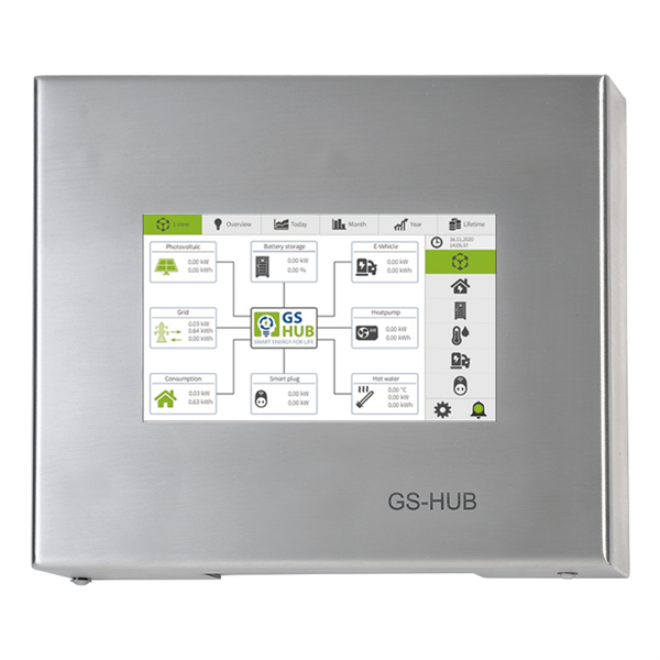 GS HUB Energy Management System (EMS) Standard